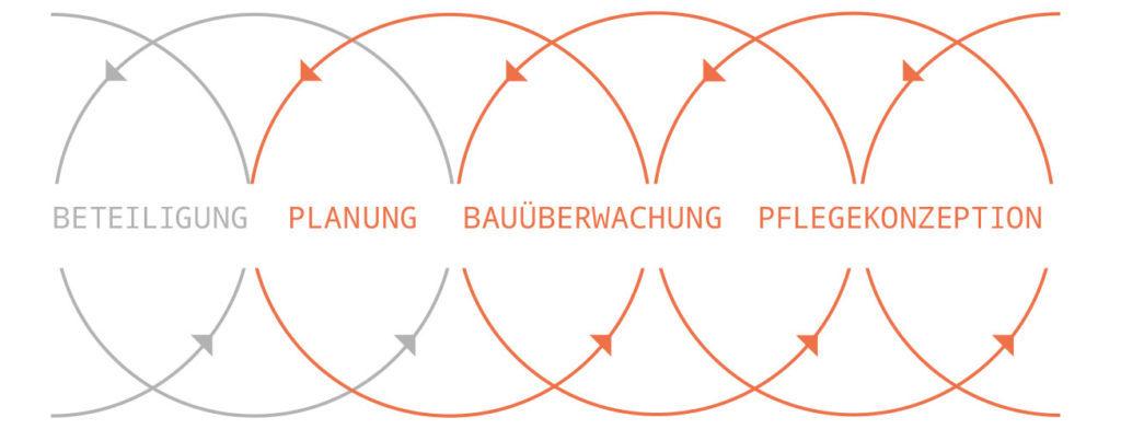 haubrich-prozesskette-2-4